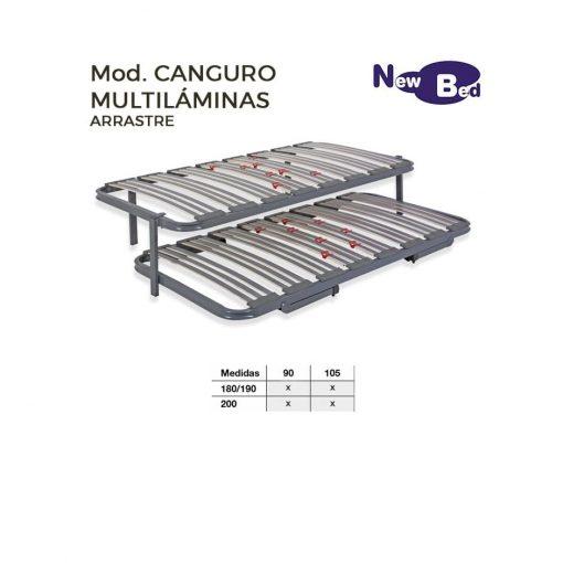 Canguro Multilaminas